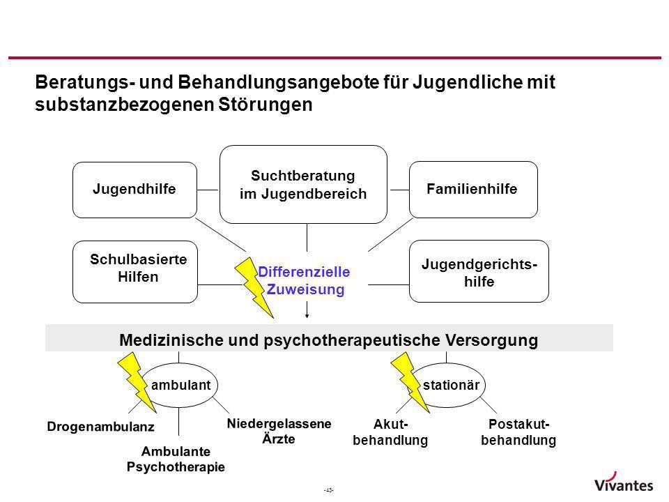 Beratungs- und Behandlungsangebote für Jugendliche mit substanzbezogenen Störungen