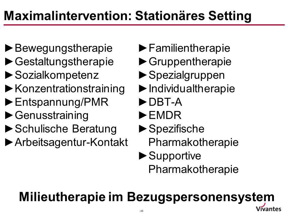 Maximalintervention: Stationäres Setting