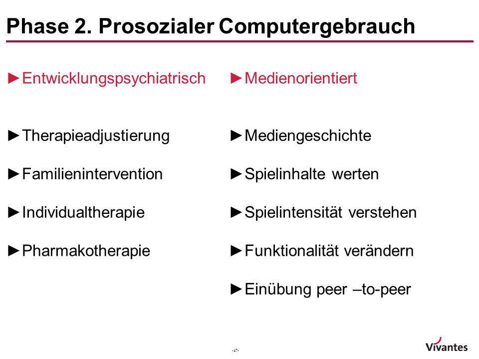 Phase 2. Prosozialer Computergebrauch