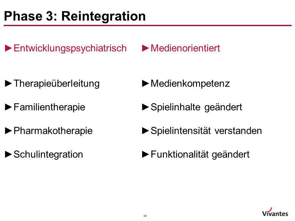 Phase 3: Reintegration Entwicklungspsychiatrisch Therapieüberleitung