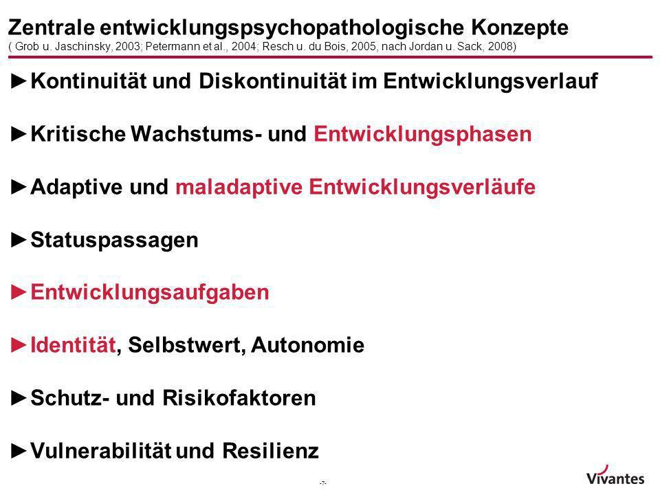 Zentrale entwicklungspsychopathologische Konzepte ( Grob u