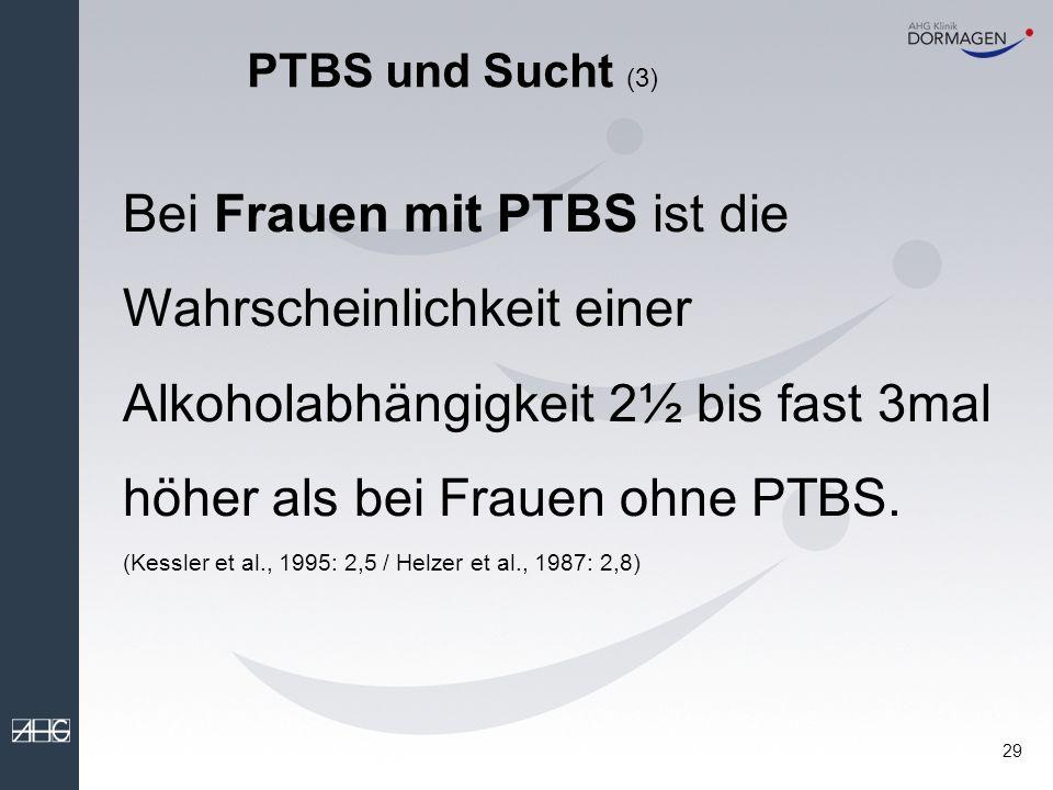 PTBS und Sucht (3) Bei Frauen mit PTBS ist die Wahrscheinlichkeit einer Alkoholabhängigkeit 2½ bis fast 3mal höher als bei Frauen ohne PTBS.