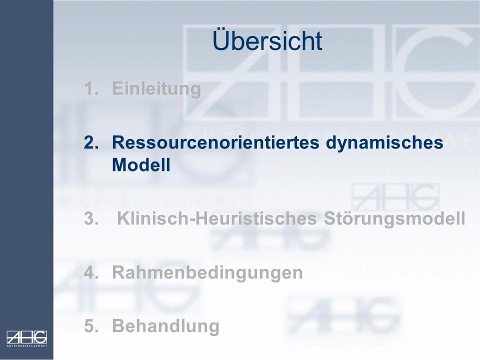 Übersicht Einleitung 2. Ressourcenorientiertes dynamisches Modell