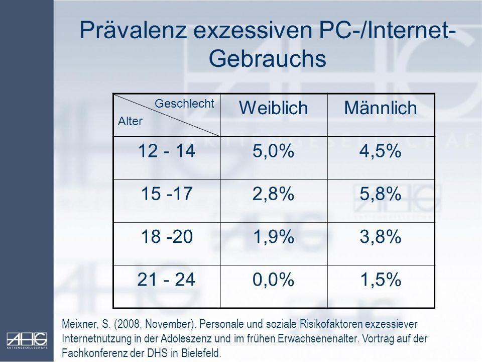 Prävalenz exzessiven PC-/Internet-Gebrauchs