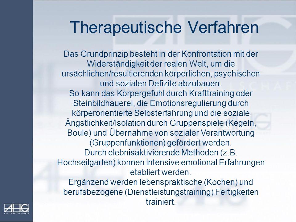 Therapeutische Verfahren