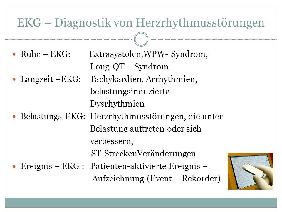 EKG – Diagnostik von Herzrhythmusstörungen