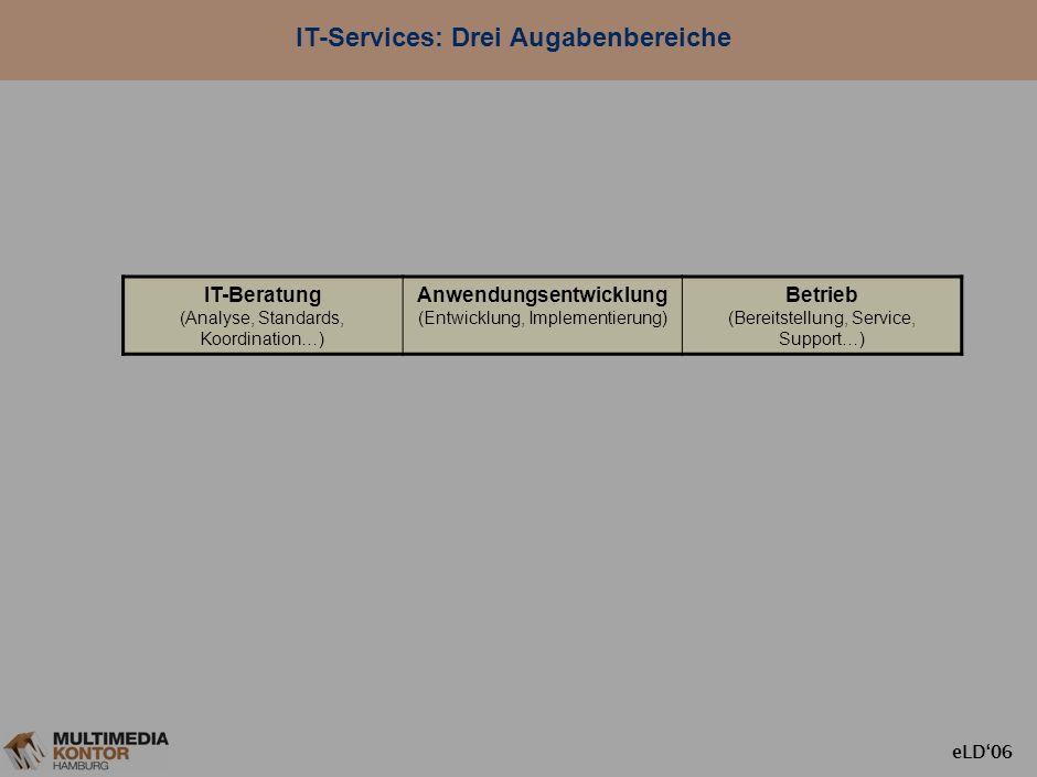 IT-Services: Drei Augabenbereiche Anwendungsentwicklung