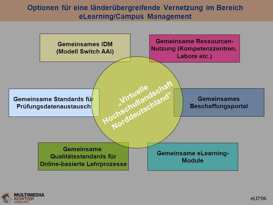 """Hochschullandschaft """"Virtuelle Norddeutschland"""