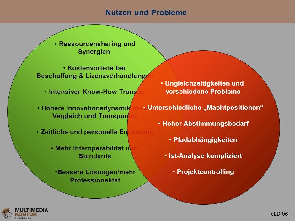 Nutzen und Probleme Ressourcensharing und Synergien