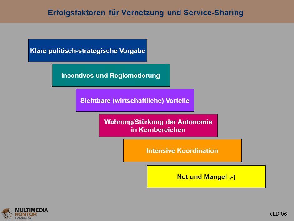 Erfolgsfaktoren für Vernetzung und Service-Sharing