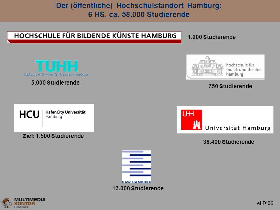 Der (öffentliche) Hochschulstandort Hamburg: 6 HS, ca. 58