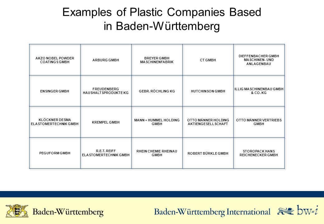 Examples of Plastic Companies Based in Baden-Württemberg