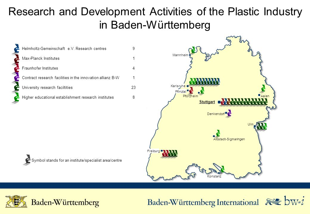 Research and Development Activities of the Plastic Industry in Baden-Württemberg