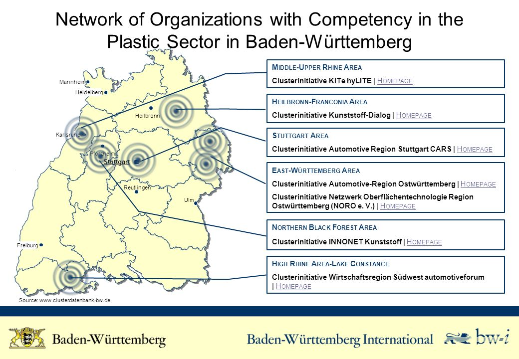 Network of Organizations with Competency in the Plastic Sector in Baden-Württemberg