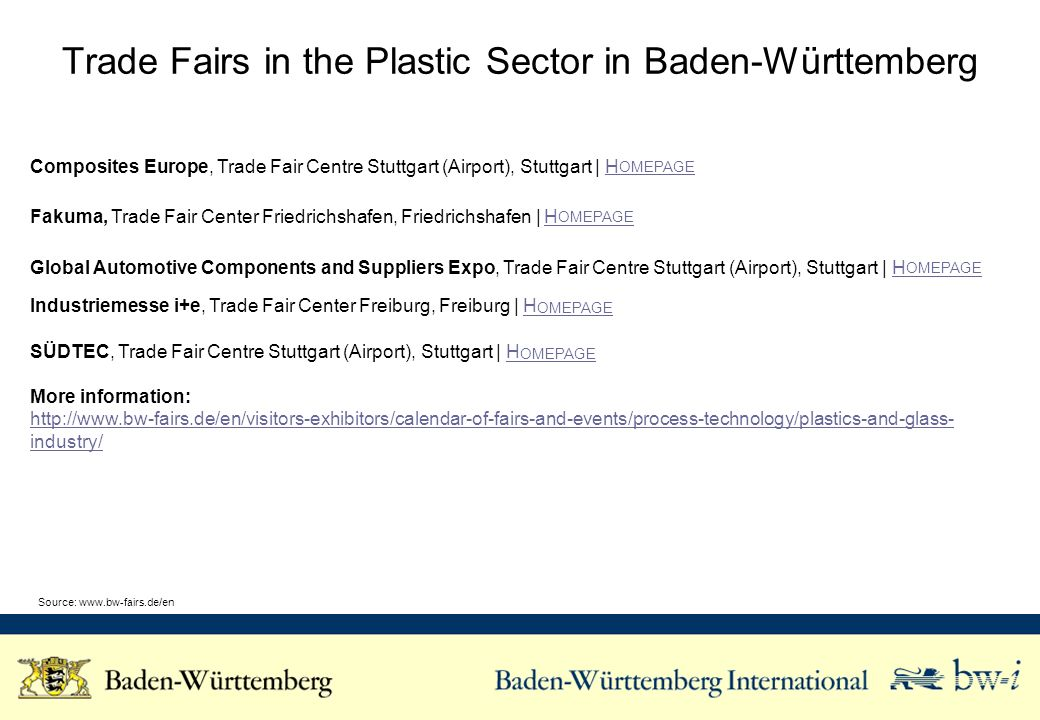 Trade Fairs in the Plastic Sector in Baden-Württemberg