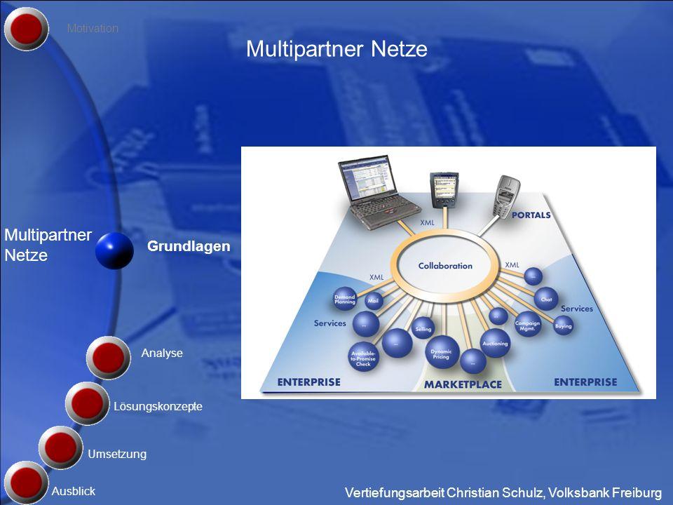 Multipartner Netze Multipartner Netze Grundlagen