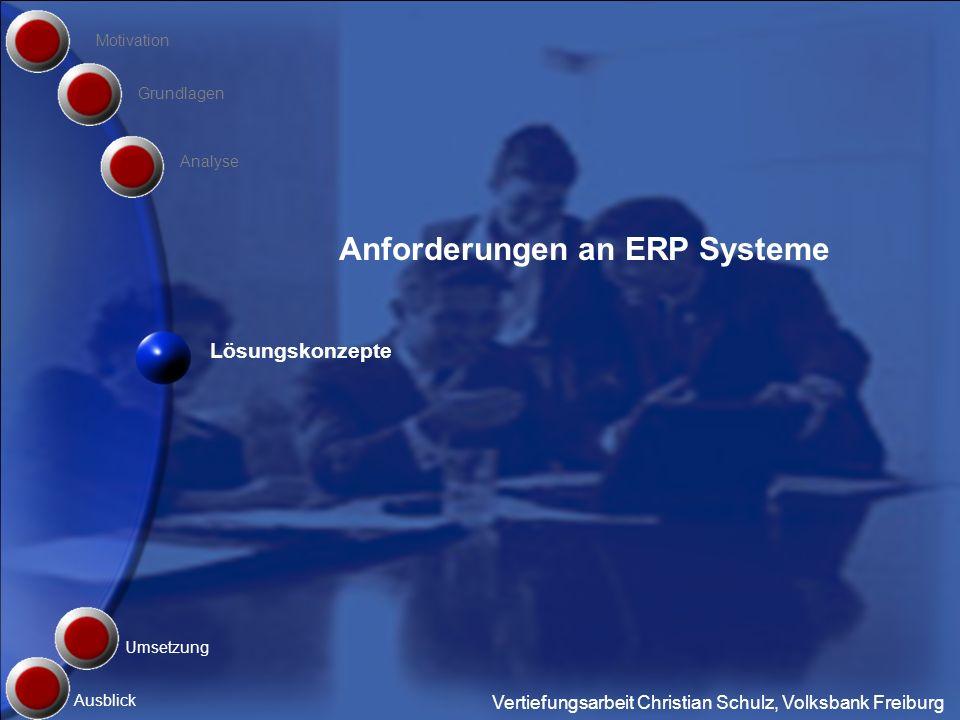 Anforderungen an ERP Systeme