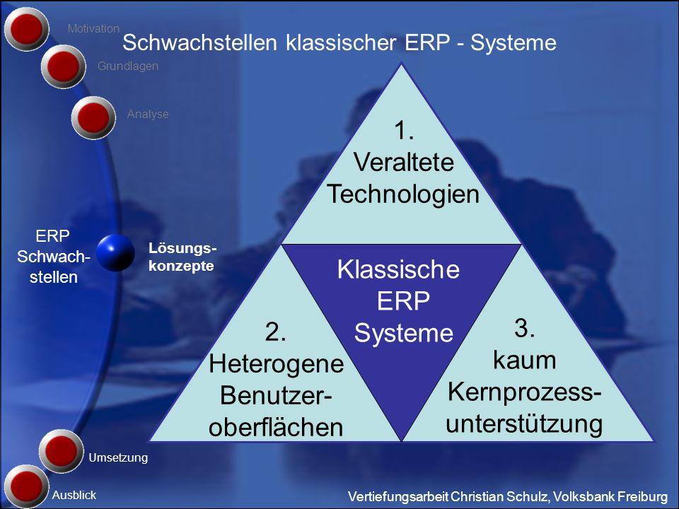Schwachstellen klassischer ERP - Systeme
