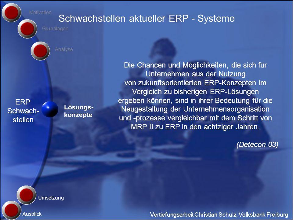 Schwachstellen aktueller ERP - Systeme