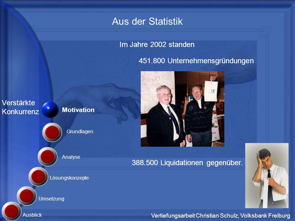 Aus der Statistik Im Jahre 2002 standen 451.800 Unternehmensgründungen