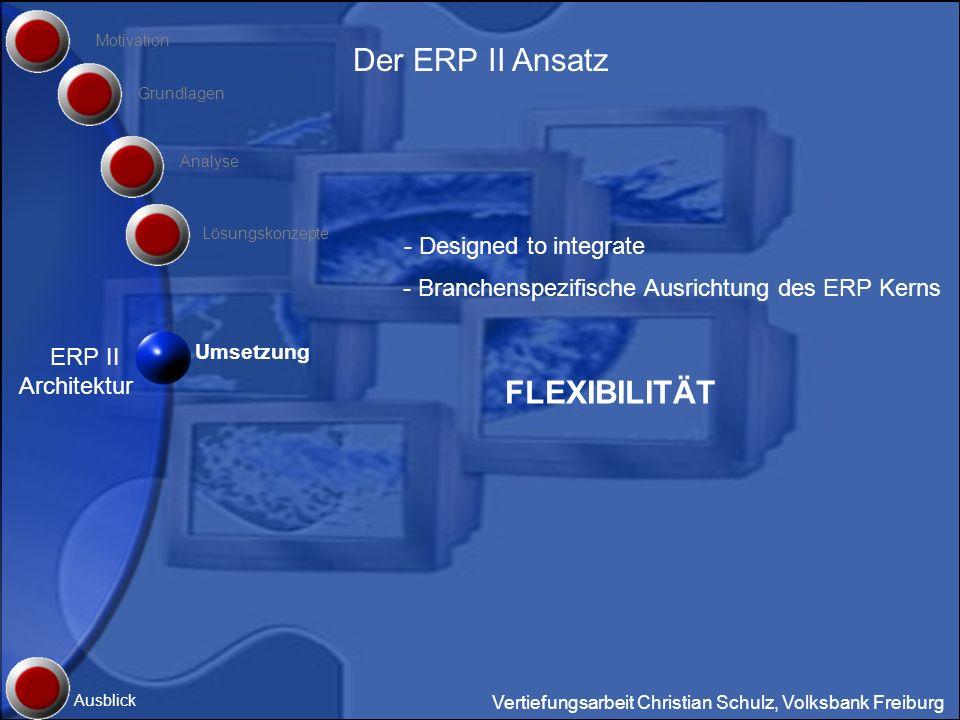 Der ERP II Ansatz FLEXIBILITÄT - Designed to integrate