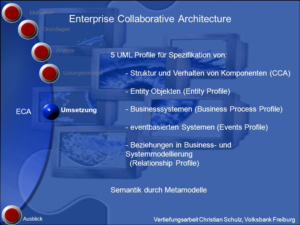 Enterprise Collaborative Architecture
