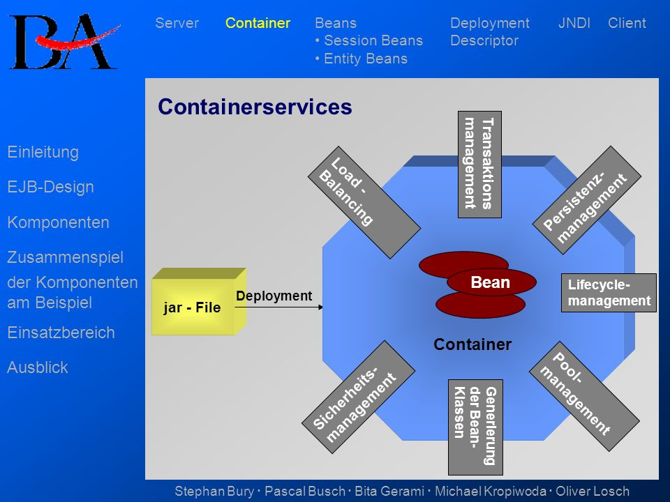 Containerservices Container Bean Server Container Beans
