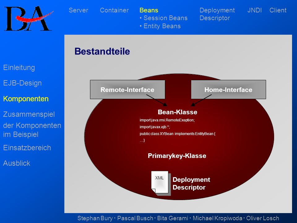 Bestandteile Einleitung EJB-Design Komponenten Zusammenspiel
