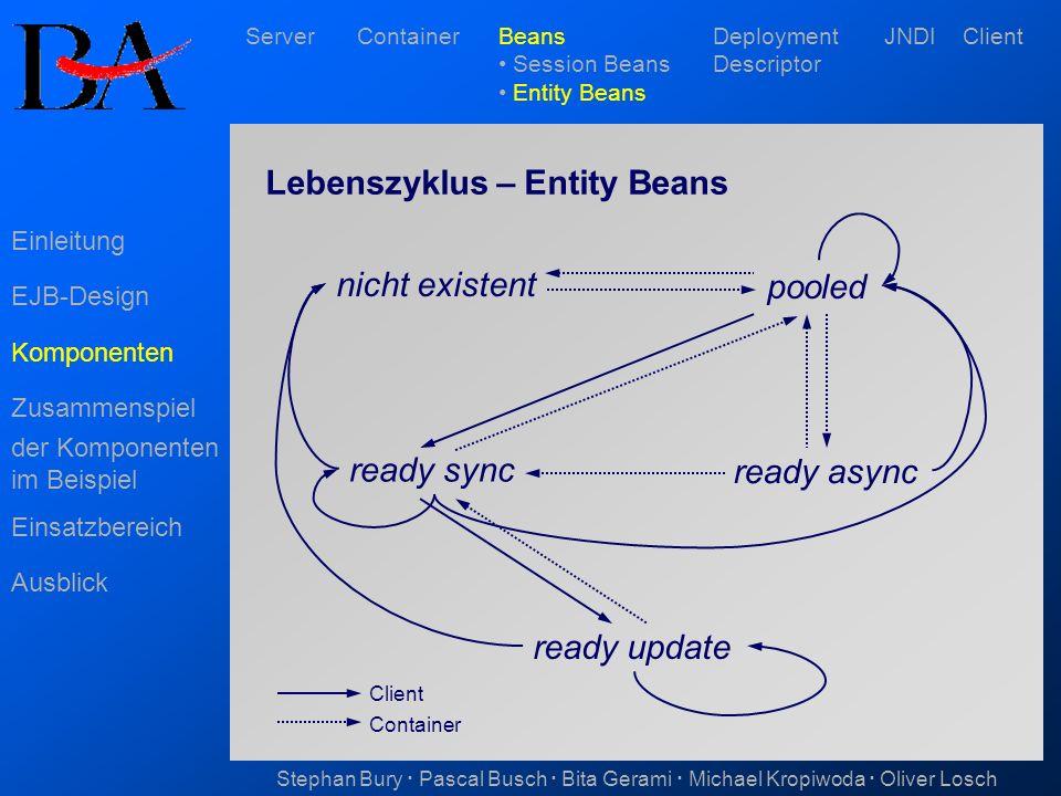 Lebenszyklus – Entity Beans