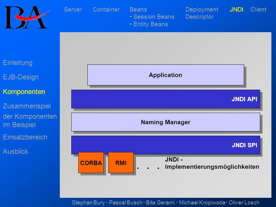 . . . Einleitung EJB-Design Komponenten Zusammenspiel der Komponenten