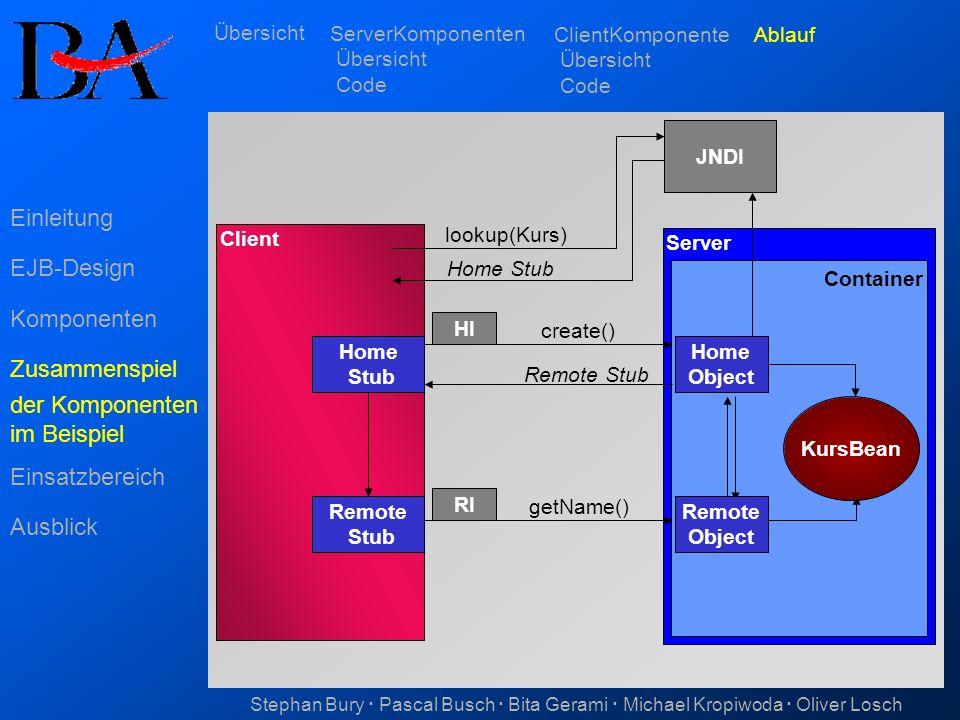 Einleitung EJB-Design Komponenten Zusammenspiel der Komponenten
