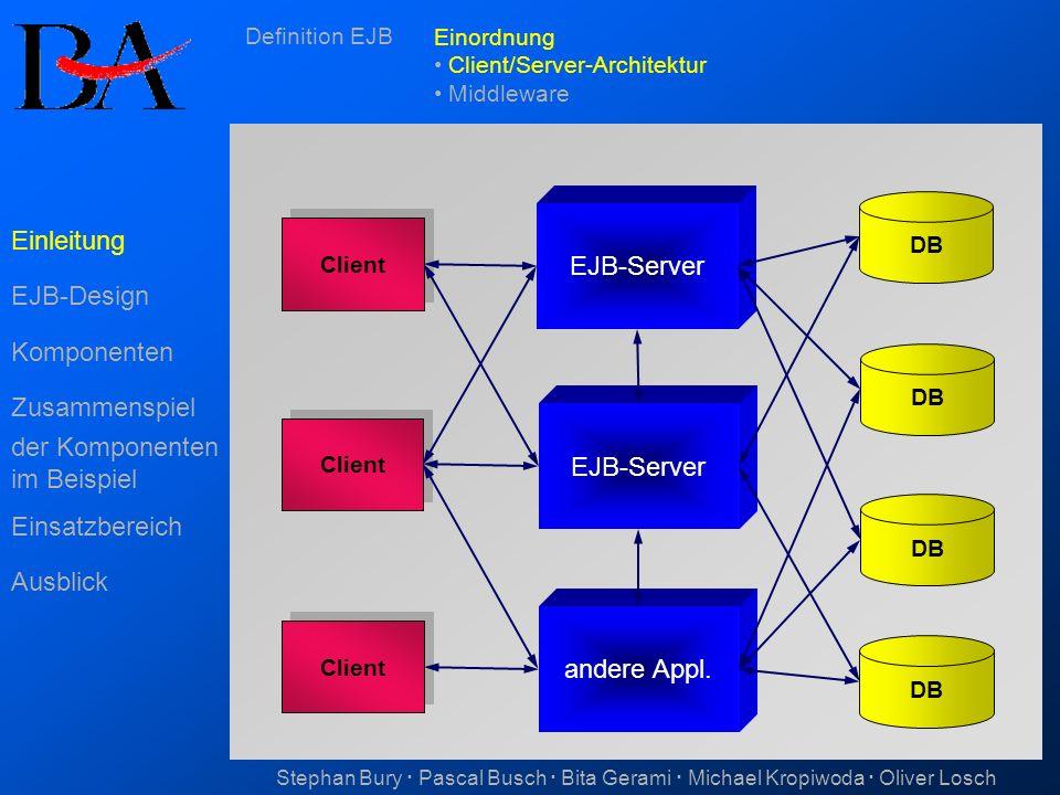 Einleitung EJB-Server EJB-Design Komponenten Zusammenspiel