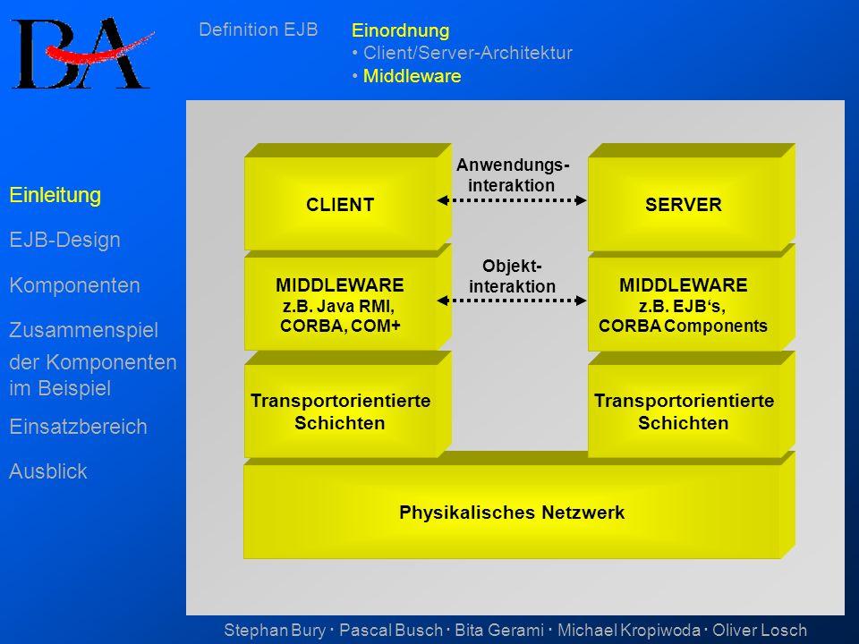 Physikalisches Netzwerk Transportorientierte