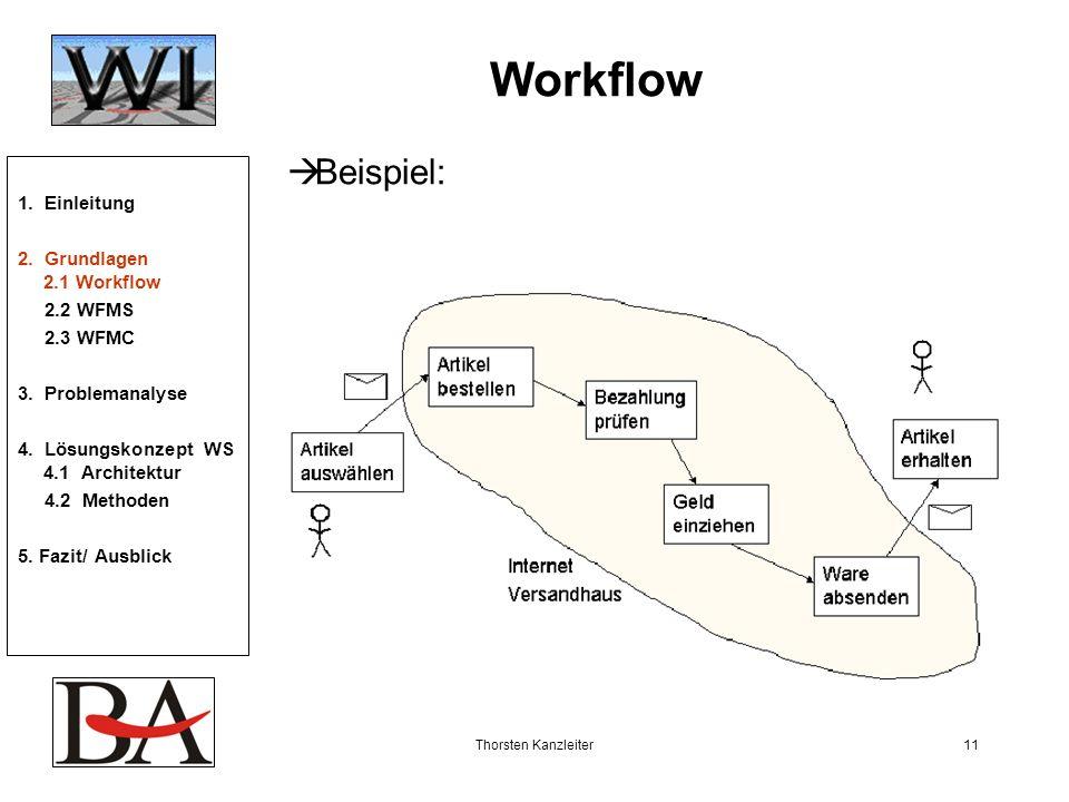 Workflow Beispiel: 1. Einleitung 2. Grundlagen 2.1 Workflow 2.2 WFMS