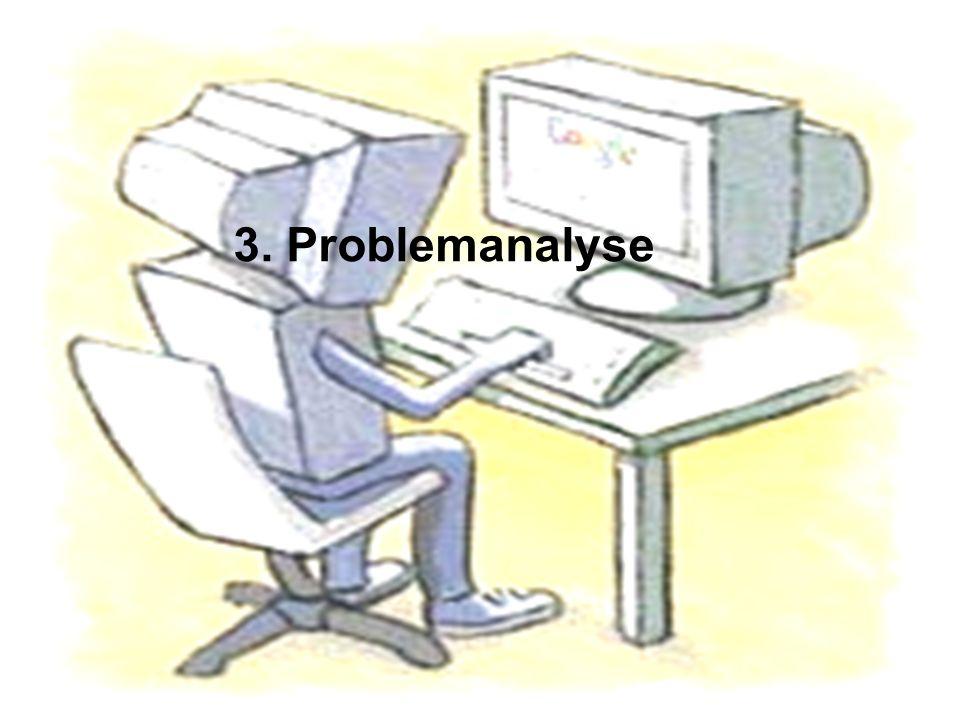 3. Problemanalyse Thorsten Kanzleiter