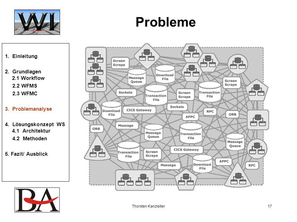 Probleme 1. Einleitung 2. Grundlagen 2.1 Workflow 2.2 WFMS 2.3 WFMC