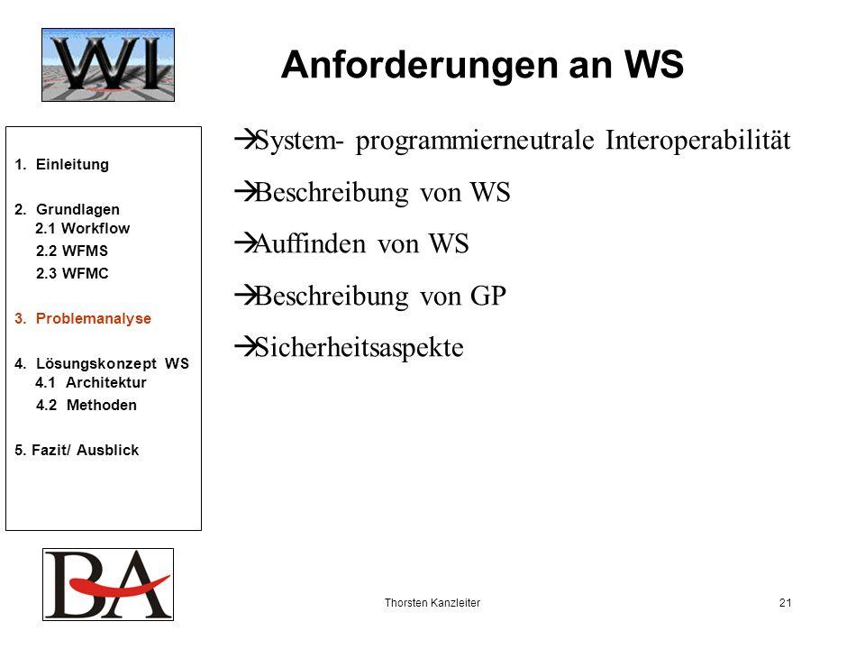 Anforderungen an WS System- programmierneutrale Interoperabilität
