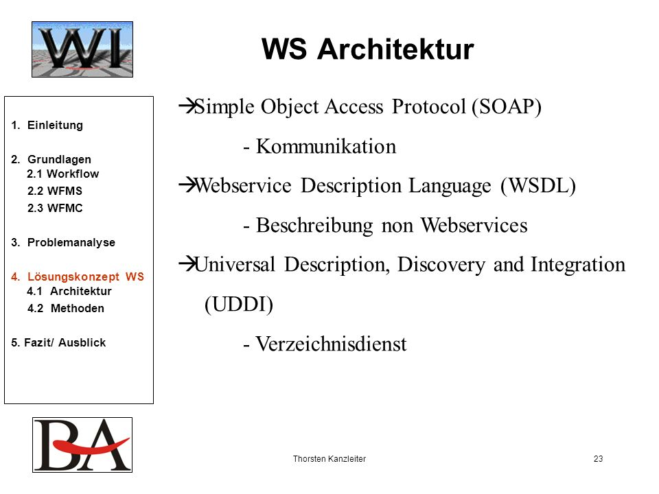 WS Architektur Simple Object Access Protocol (SOAP) - Kommunikation