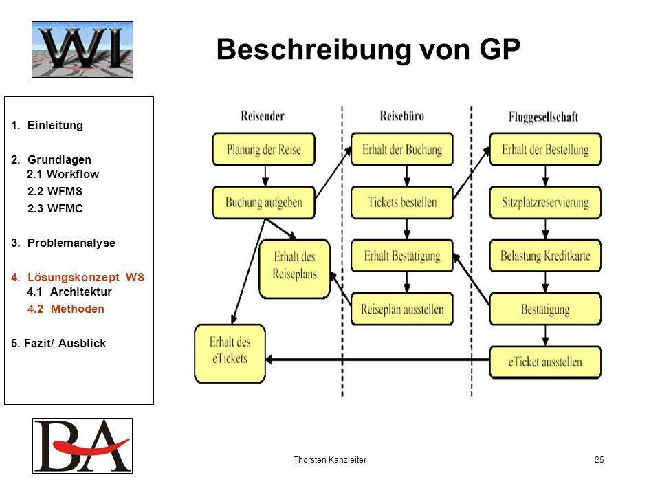 Beschreibung von GP 1. Einleitung 2. Grundlagen 2.1 Workflow 2.2 WFMS