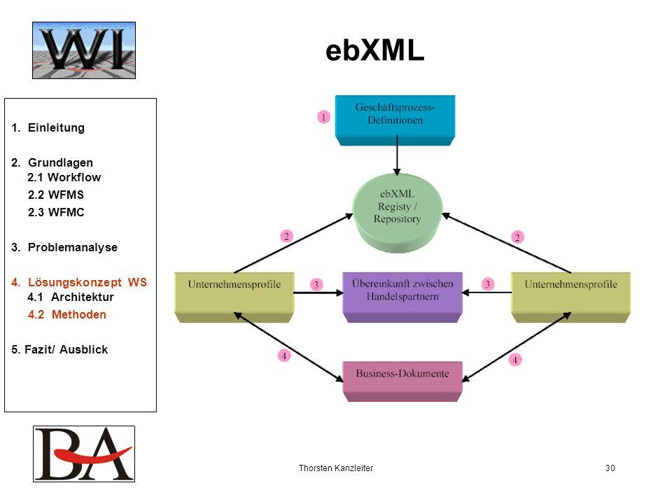 ebXML 1. Einleitung 2. Grundlagen 2.1 Workflow 2.2 WFMS 2.3 WFMC
