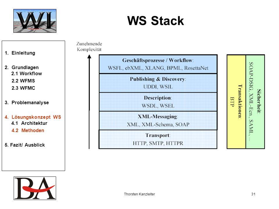 WS Stack 1. Einleitung 2. Grundlagen 2.1 Workflow 2.2 WFMS 2.3 WFMC