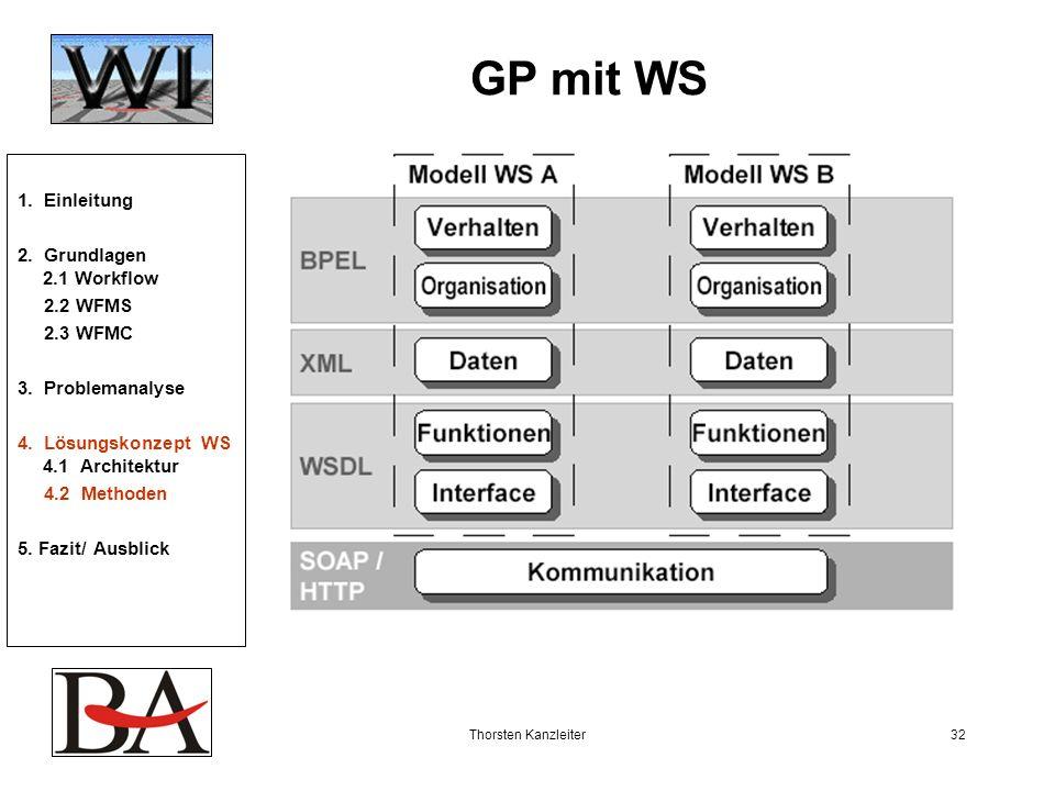 GP mit WS 1. Einleitung 2. Grundlagen 2.1 Workflow 2.2 WFMS 2.3 WFMC