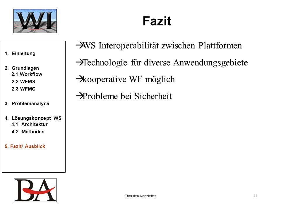 Fazit WS Interoperabilität zwischen Plattformen