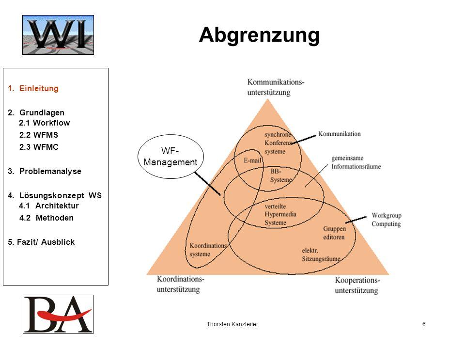 Abgrenzung WF- Management 1. Einleitung 2. Grundlagen 2.1 Workflow