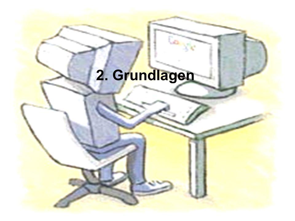 2. Grundlagen Thorsten Kanzleiter