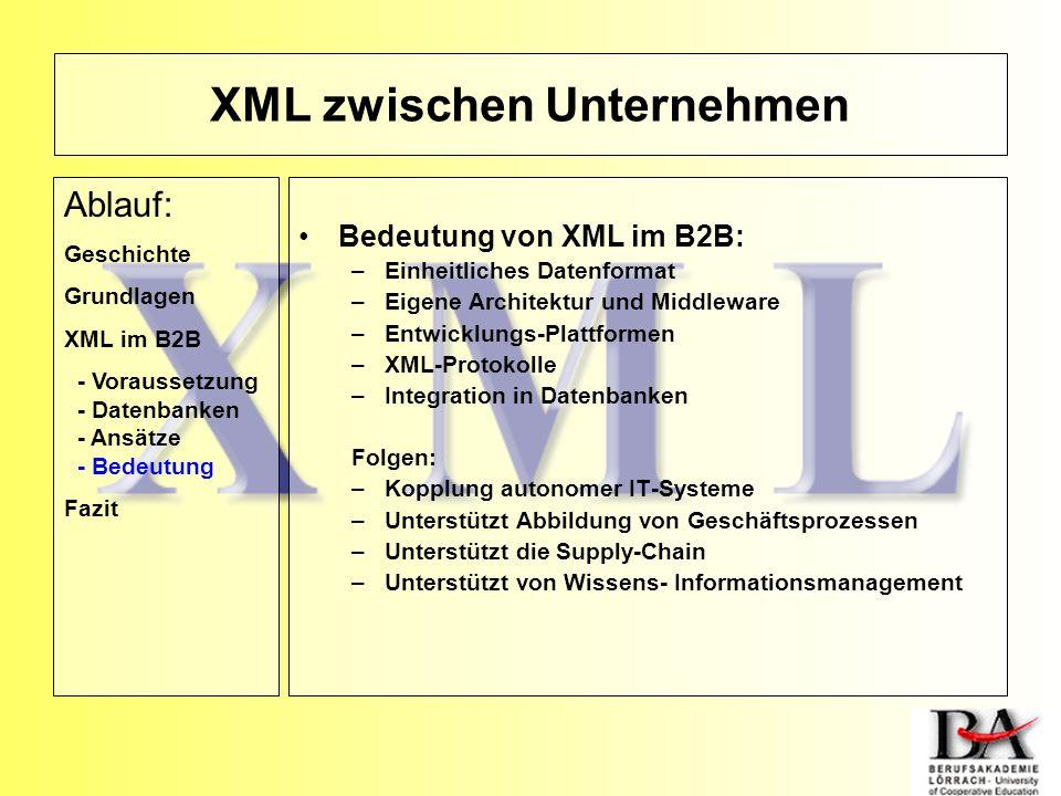 XML zwischen Unternehmen