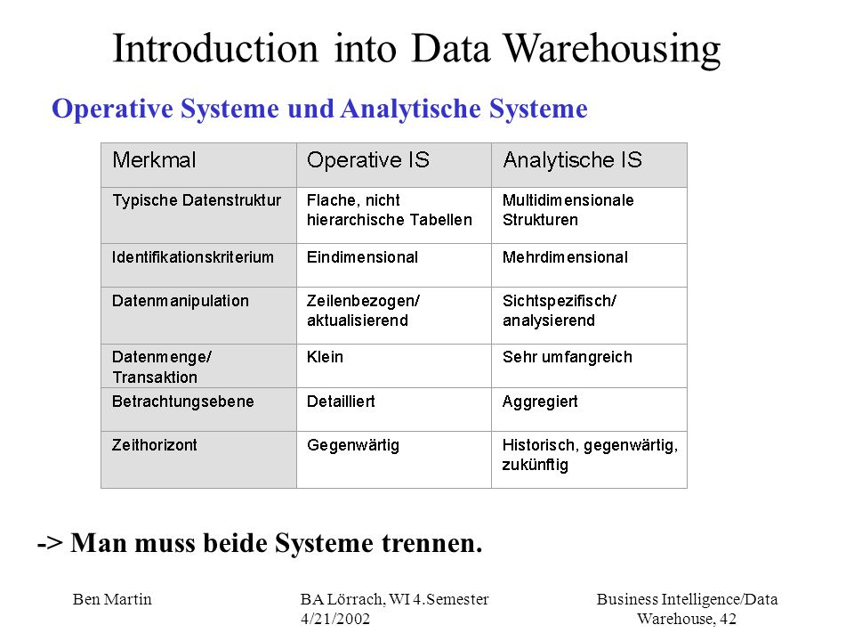 Introduction into Data Warehousing