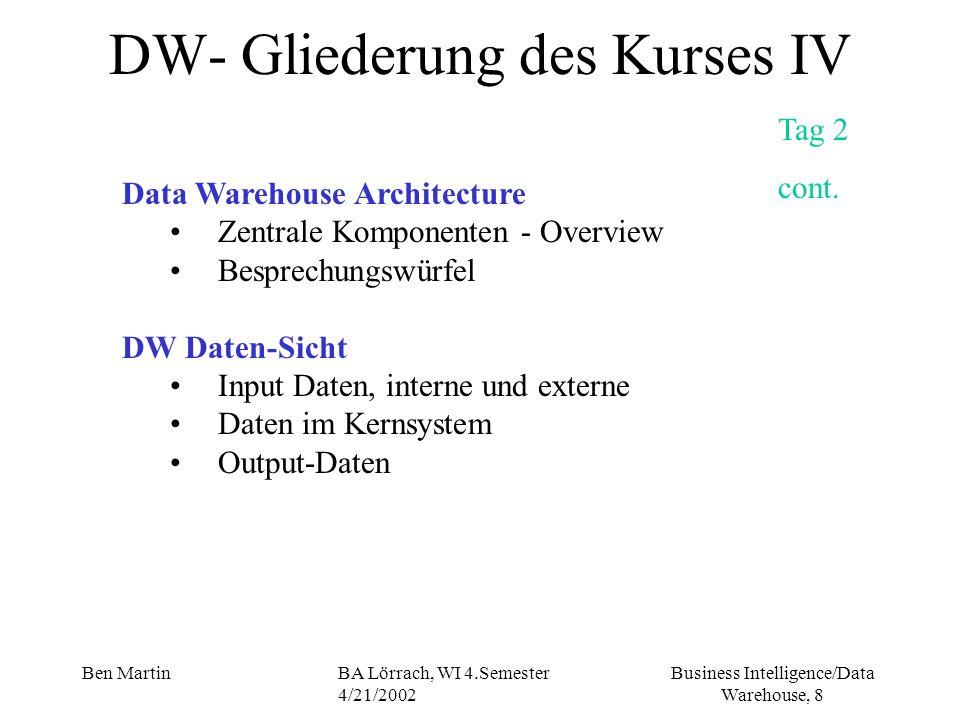 DW- Gliederung des Kurses IV