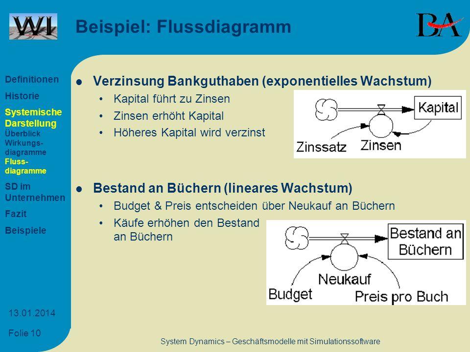 Beispiel: Flussdiagramm