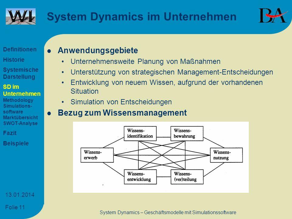 System Dynamics im Unternehmen
